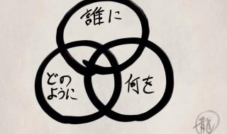 ビジネスモデルの三要素